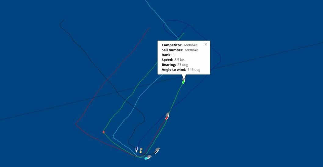 I TET: Seilerne fra Arendal levde opp til favorittstempelet og leder etter første dag. Alle seilasene er blitt tracket og overført direkte på nett-TV.