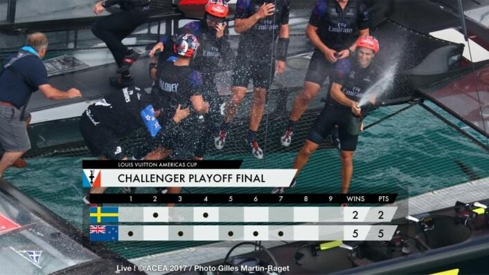 Glade seilere fra New Zealand møter Oracle Team USA