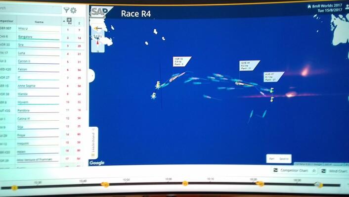 SAP tracking race 4