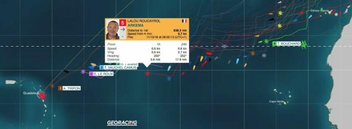ATLANTERHAVET: Lalou Roucayrol hadde bare sjarmøretappen i passatvinden igjen. Første båt i klassen har bare 150 nm igjen til mål, og vil være tredje båt til Guadeloupe.