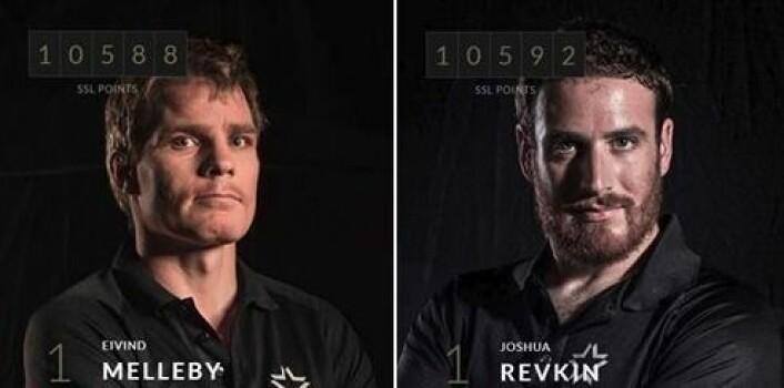 Evind Melleby/Josh Revkin, nummer en i verden