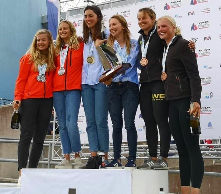 Norge på sølvplass i EM