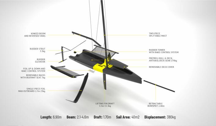 DETALJER: Båten er en stor jolle bygget i karbon.