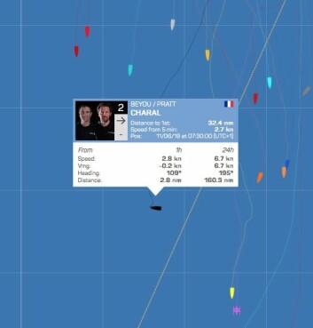 FANGET: «Charal» ser at konkurrentene seiler rundt dem.