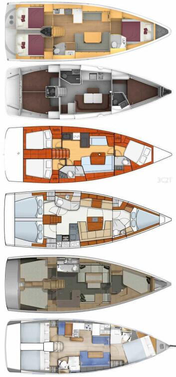 INNREDNING: C42 øverst, sammenlignet med 41 Cruiser, Oceanis 41.1, Hanse 415, Dufour 412 og Sun Odyssey 410.