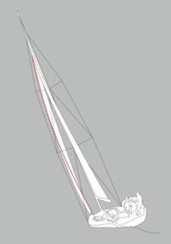 RIKTIG: Skjøtpunktet er satt riktig, seilet tvister som det skal. Angrepsvinkelen er noenlunde konstant vertikalt i seilet, og spalteåpningen er jevn hele veien. Det er balanse mellom behovet for kraft og høyde.