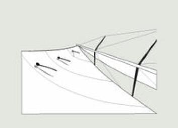 ØVERSTE LUS BLAFRER: Øverste lus blafrer på le side. Det er et signal om at seilet tvister for lite. Skjøtpunktet bør flyttes bakover, og skjøtet justeres etterfølgende.