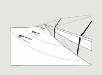 RIKTIG: Alle tre sett lus opp langs forliket står riktig. Det er et signal om at seilet tvister riktig. Skjøtepunktet står hvor det skal, og skjøtet er trimmet riktig.