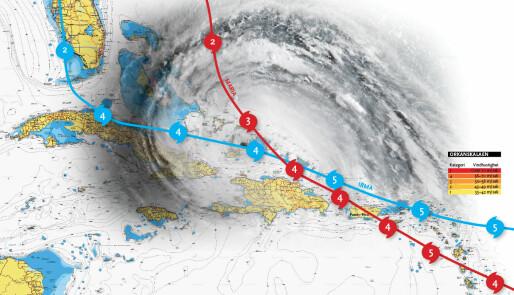 Båten taklet to orkaner