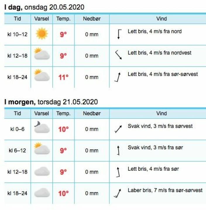 VIND: Det er lette vinde i natt i Ytre Oslofjord.
