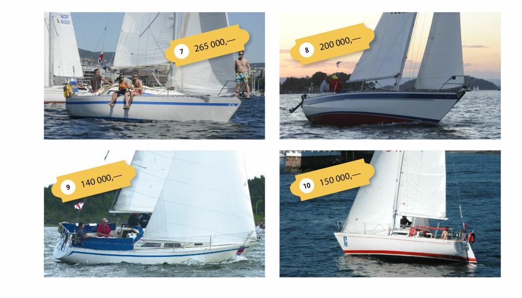 BRUKT: Det er få brukte seilbåter på markedet, noe som tyder på at seilere satser på seilferie i 2021 også.