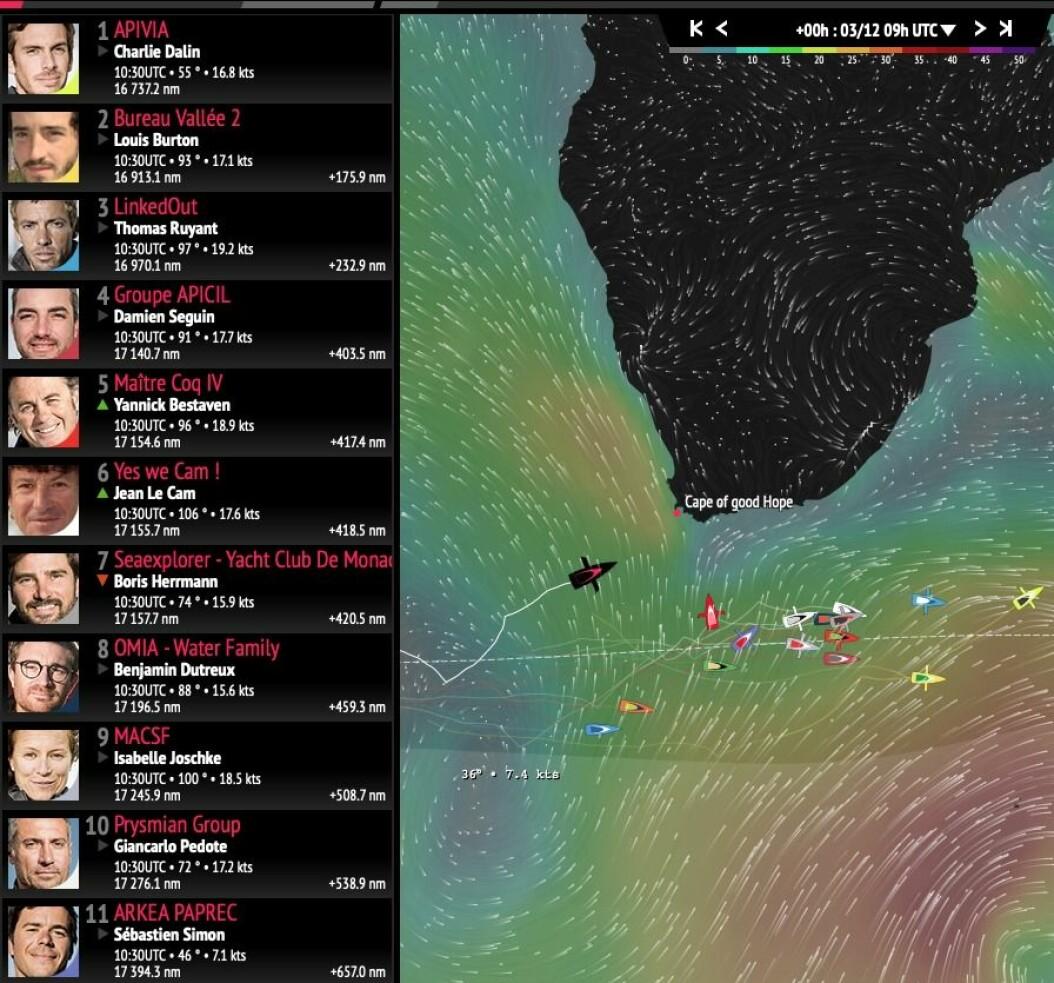 PLASSERING: De beste er nå i Det Indiske hav og seiler i et krevende farvann.