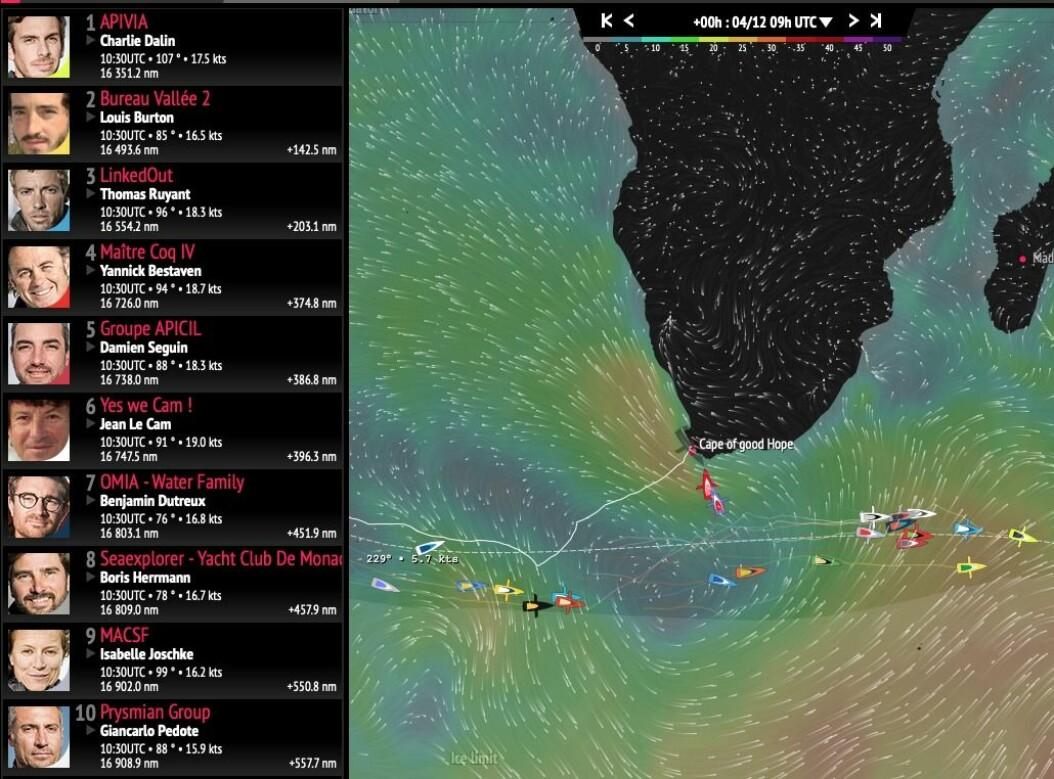 POSISJON: Charlie Dalin holder ledelsen, men den krymper. Tre båter er på vei inn til Cape Town.