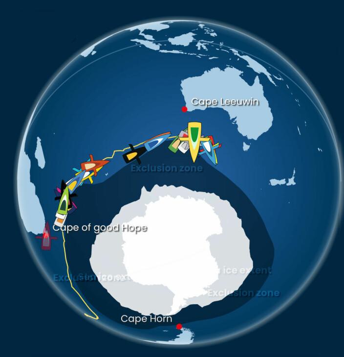 POSISJON: De raskeste ligger nå syd for Australia med en klar ledertrio.